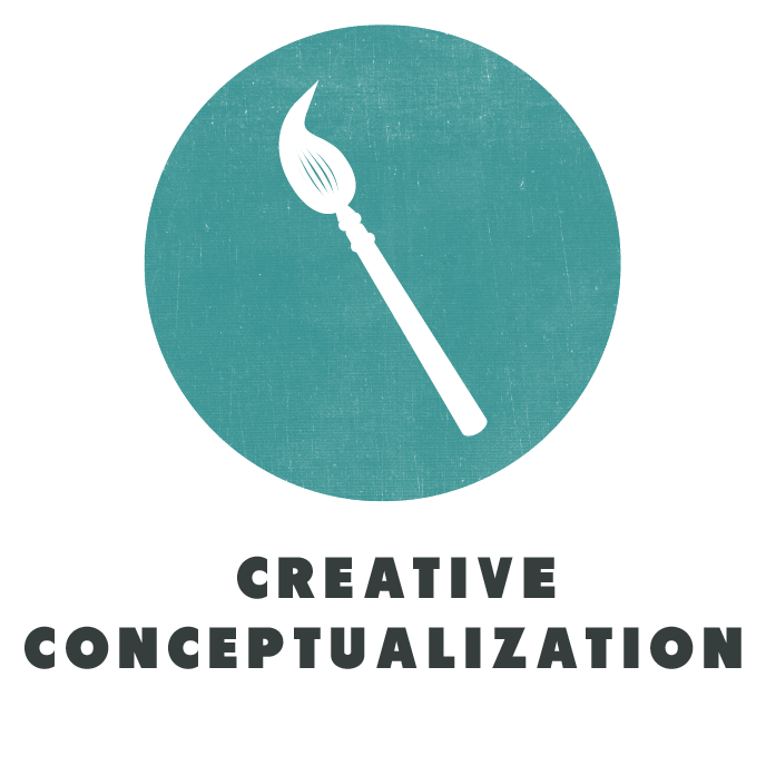 social media creative conceptualization